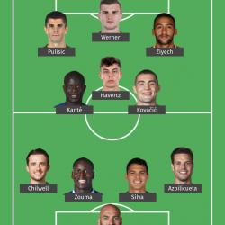 Đội hình Chelsea mùa giải 2020/21