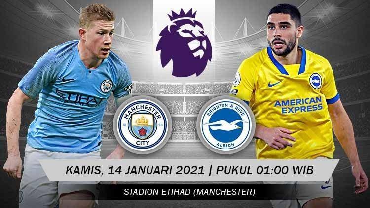 Tỷ số chiến thắng giữa 2 đối thủ Manchester City vs Brighton.